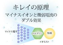 キレイの原理 マイナスイオンと微弱電流のダブル効果